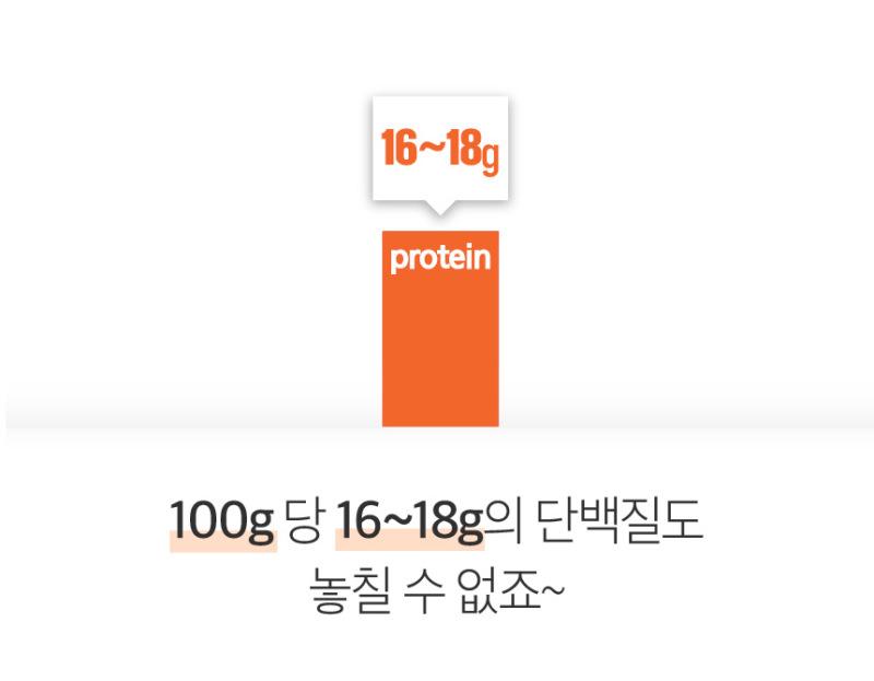 단백질함량