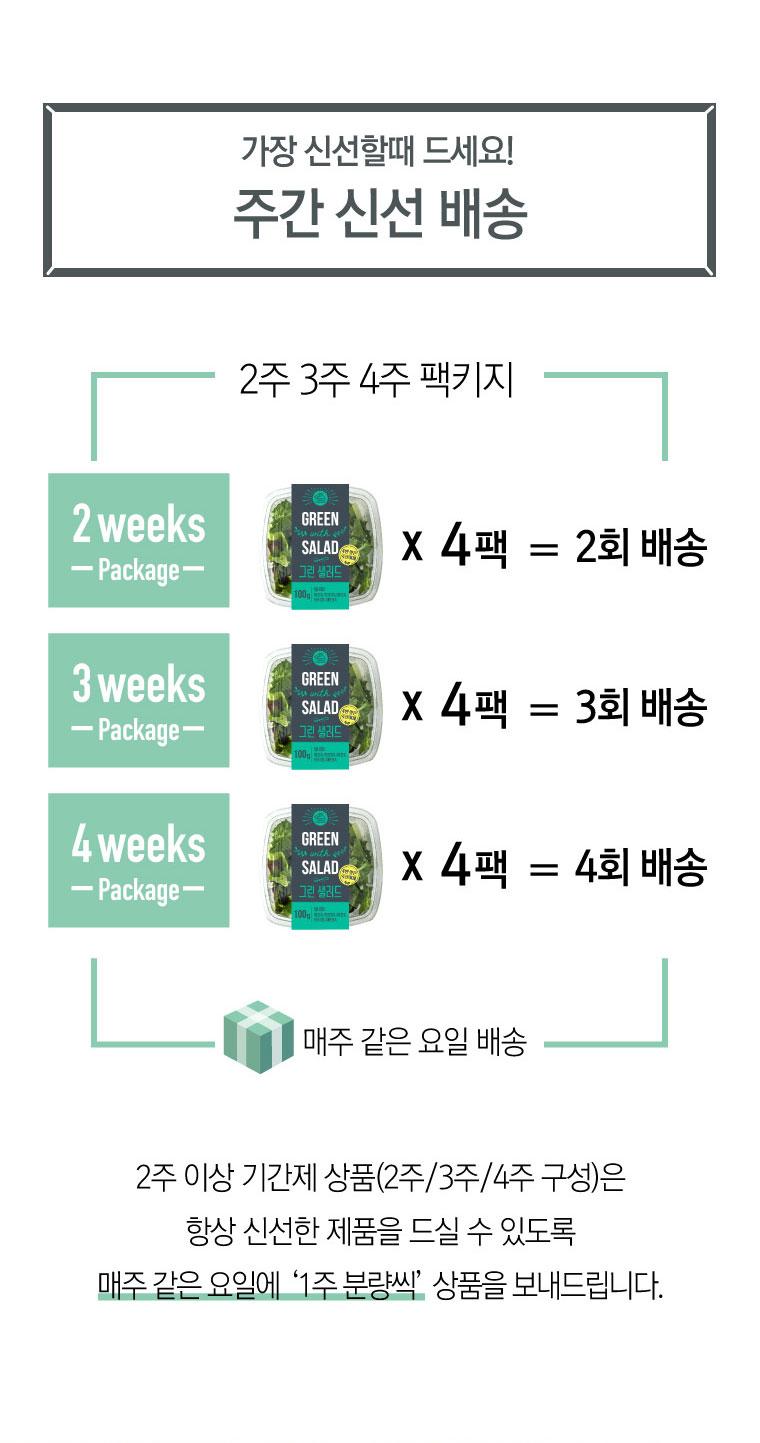 배송시간2
