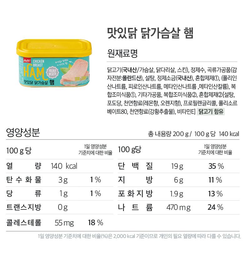 영양성분1