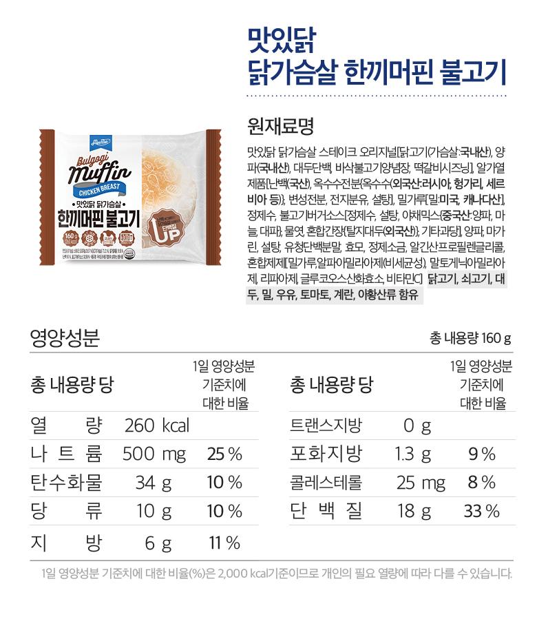 영양성분_불고기